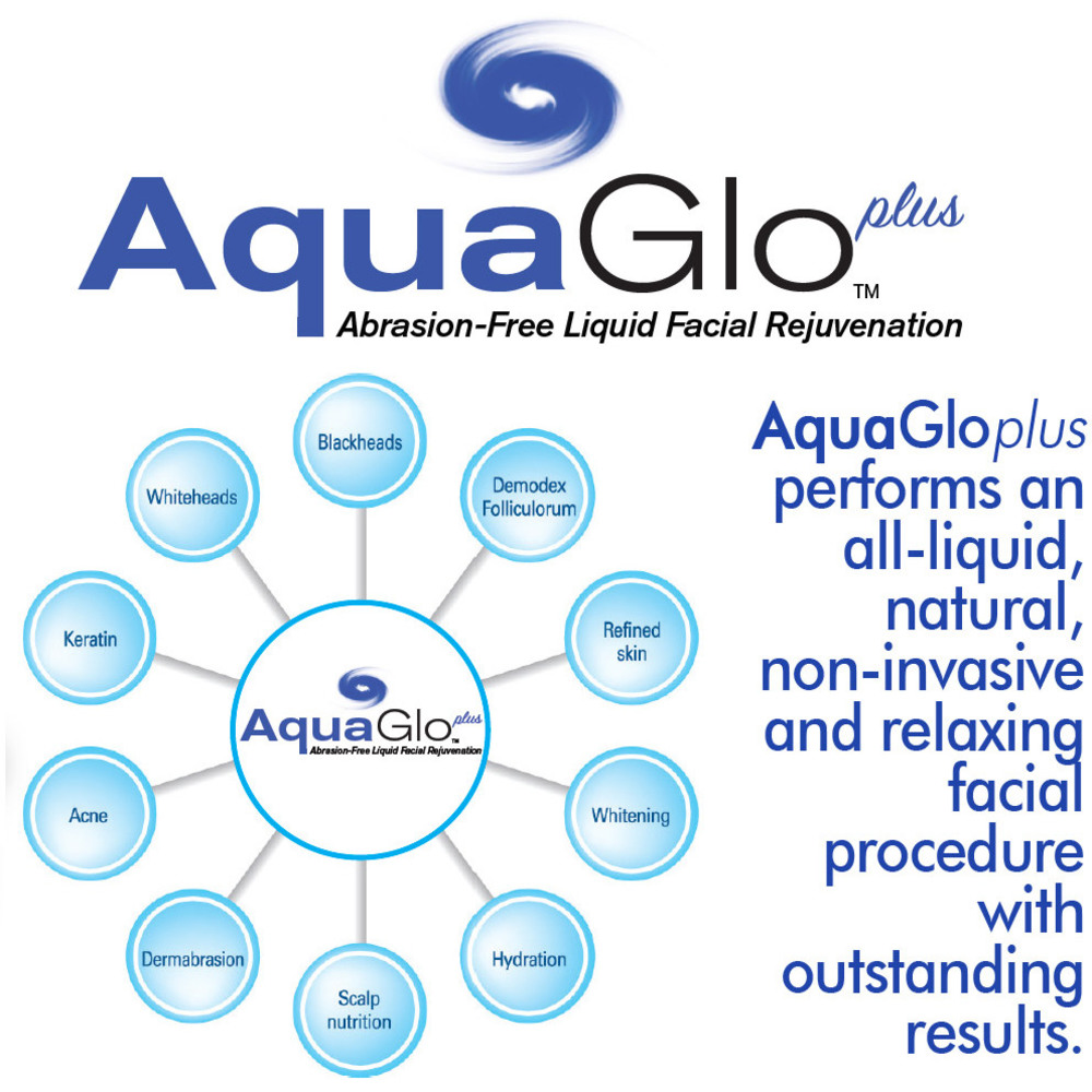 aquaglow facial treatment map